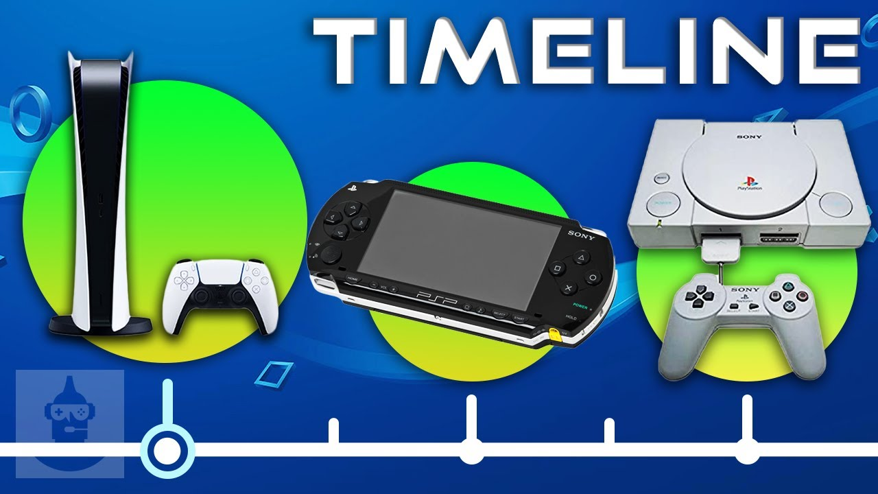 The Complete Timeline Of The Sony Playstation | The Leaderboard