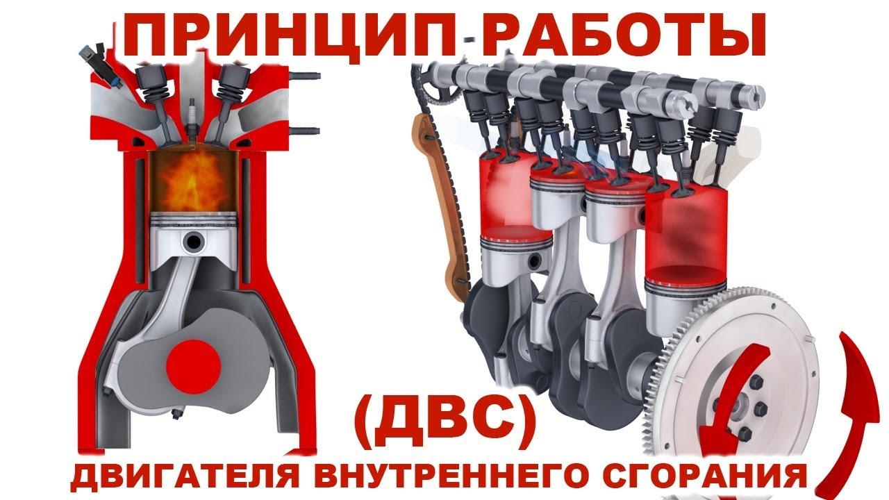 Работа двигателя внутреннего сгорания модель дарья савицкая