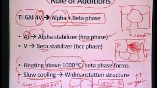Mod-01 Lec-17  Lecture-17- Introduction to Biomaterials