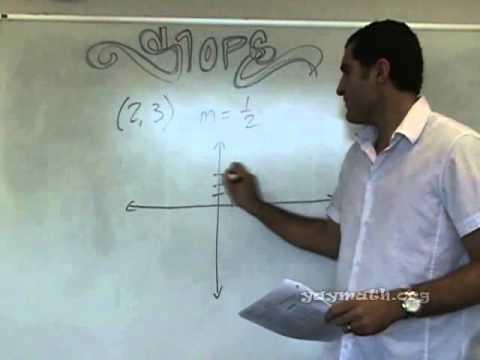 Algebra - Slope