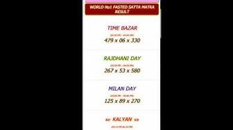 Satta Matka Mobi, Boss Matka, Indian Matka, Satta Matka World, Fast Satta Matka Result 09755961200