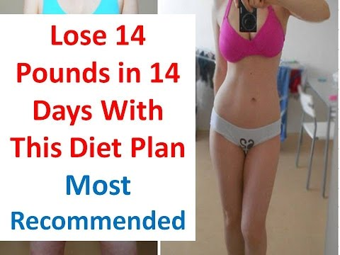 How to Lose Weight Fast and Easy Without Exercise – Rapid Weight Loss Tips for Men Women Teenager