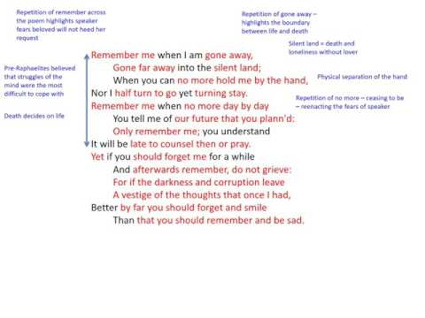 Remember by Christina Rossetti ( A level analysis)
