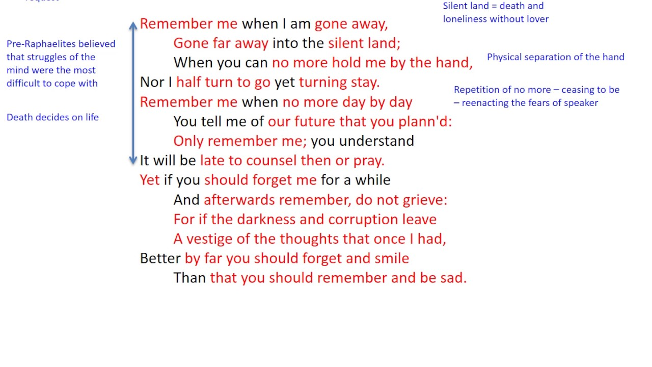 remember poem meaning