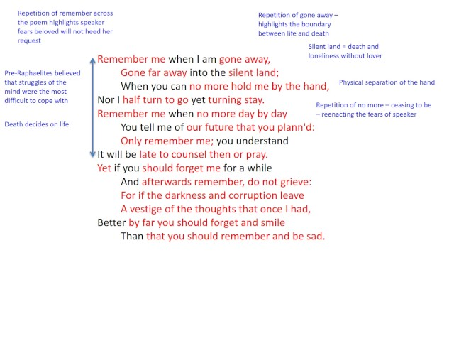 Remember by Christina Rossetti Analysis