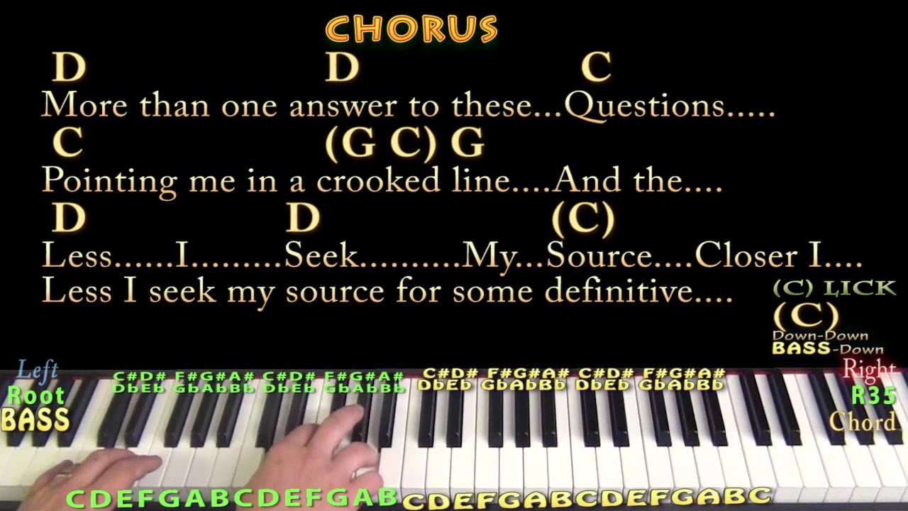 Closer to Fine Indigo Girls Piano Cover Lesson in G with Chords/Lyrics