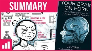 Your Brain on Porn by Gary Wilson ► Book Summary
