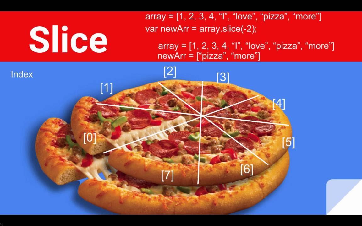 Javascript Methods Made Easy: The Slice Method - YouTube