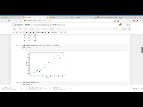 Task 1- Supervised ml model using linear regression to predict values.