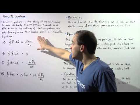 Maxwell's Equations Of Electromagnetism