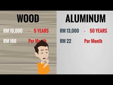 Wooden Kitchen Cabinet VS Fully Aluminium Kitchen Cabinet