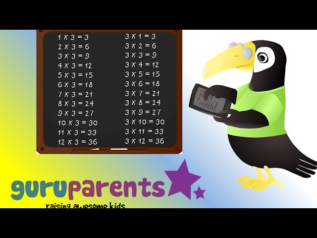 Multiplication Song 3 Times Tables Teach Your Child To Count By 3s
