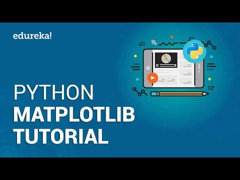 Matplotlib Tutorial | Python Matplotlib Library with Examples | Edureka