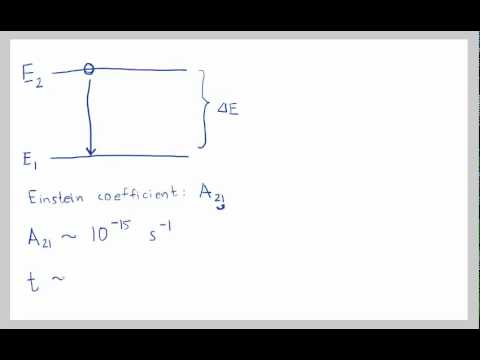 Basics of the 21cm Hyperfine transition