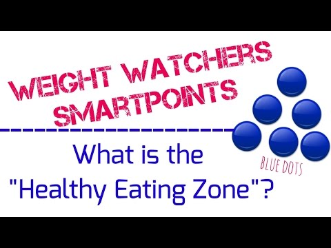 Weight Watchers Smartpoints Healthy Eating Zone Blue Dot Chart