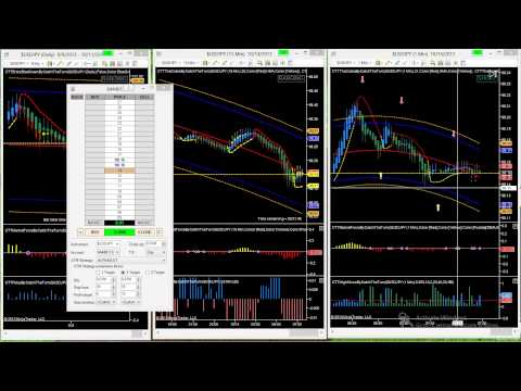 10-14-2013 +17 Pips US Session CTT Forex Trading Room