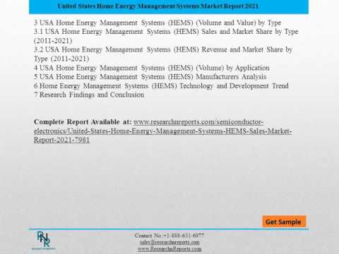 United States Home Energy Management Systems HEMS Sales Market 2021- Analysis and Trends