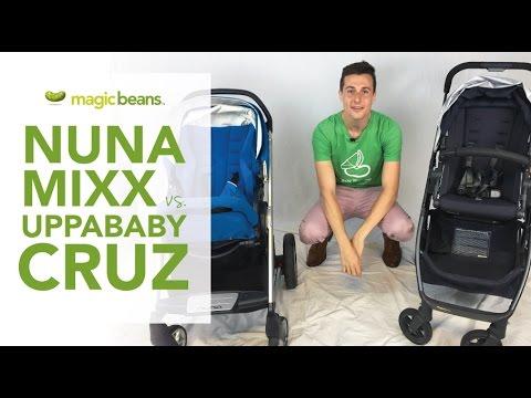 Nuna Mixx Vs Uppababy Cruz Best Most Popular Strollers