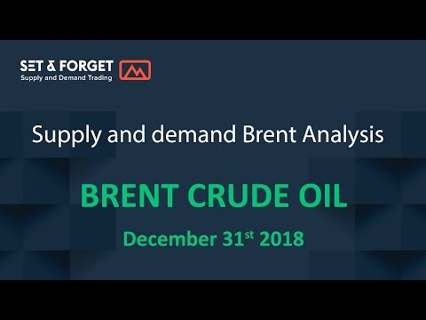 How to trade Brent Crude Oil using supply and demand imbalances