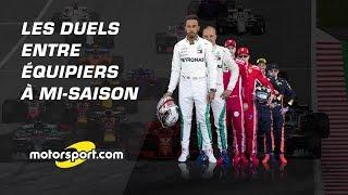 F1 2018 - Le bilan à mi-saison