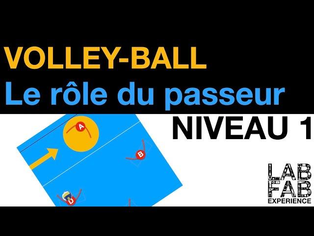 Volley-ball - Le rôle de passeur - Niveau 1