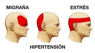 Microvascular por enfermedad isquémica de dolores cabeza