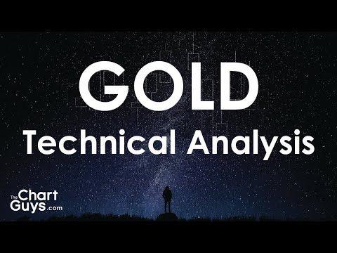 GOLD Technical Analysis Chart 01/31/2019 by ChartGuys.com