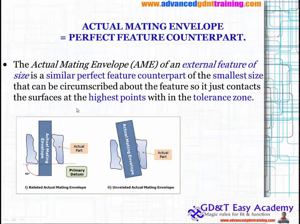 Asme   Iso Gd U0026t Tutorial   Training On Actual Mating