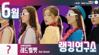 [랭킹연구소] 2019년 6월 아이돌그룹 순위 (브랜드평판)   K-POP IDOL Group Chart (June Brand)