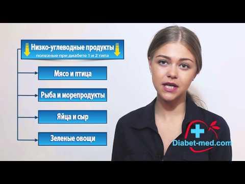 Сахарный диабет - Причины, симптомы и лечение. Журнал Медикал