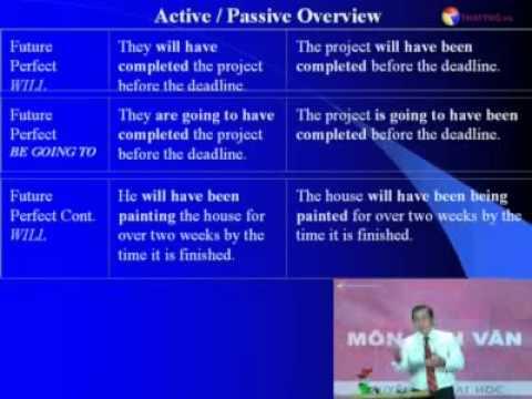 Bài 7: Câu bị động The Passive Voice (TT)
