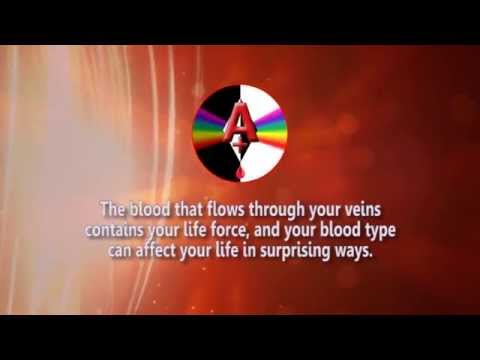Blood Type Personality - Guide To The Inner You, Including Rhesus Status