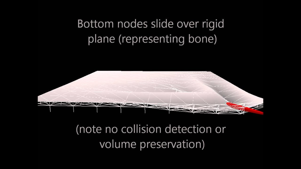Physically-based techniques for soft-body deformation