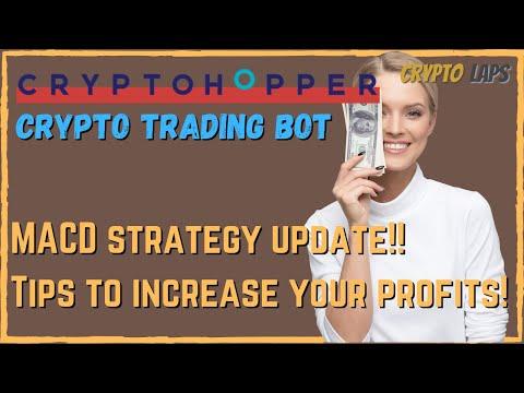 Cryptohopper Trading Bot: Strategy Update