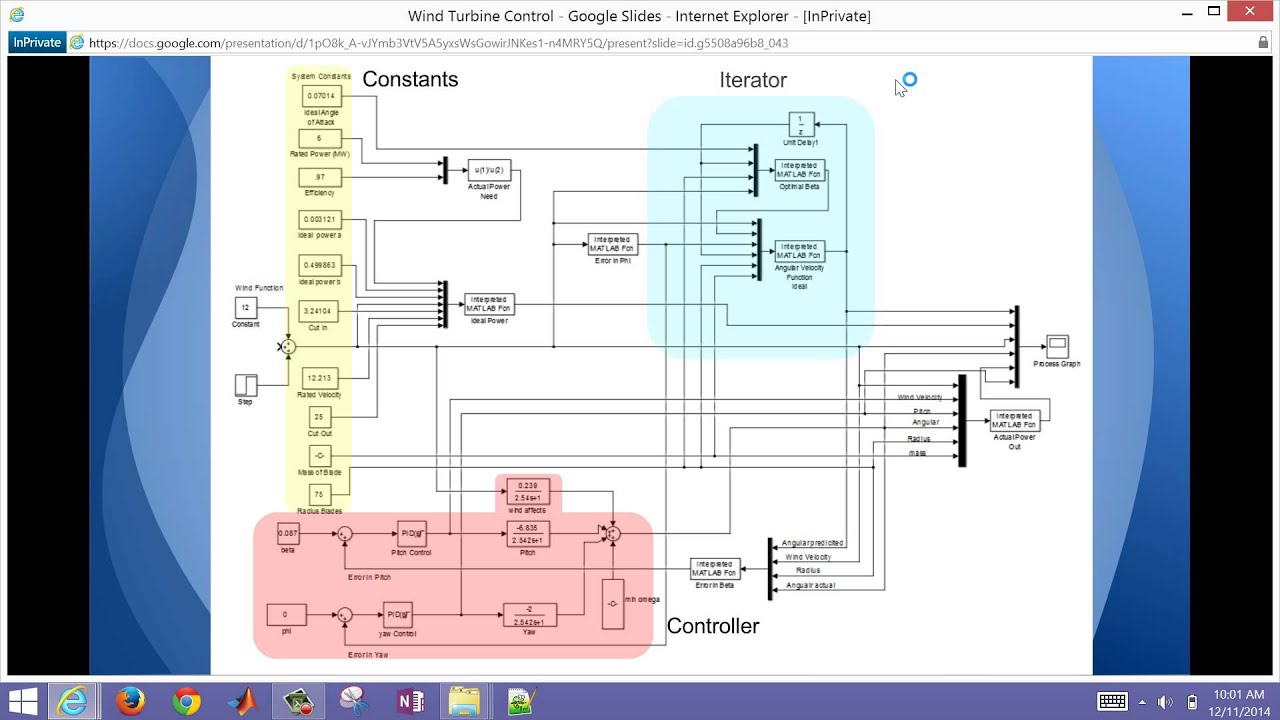 Wind Turbine Control in Simulink