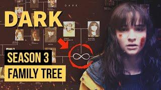 Dark Season 3 Family Tree Explained in Hindi | Dark Family Tree Explained In Hindi
