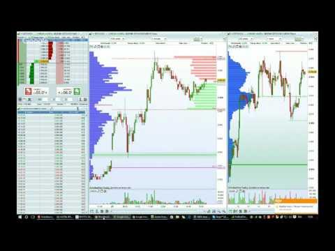 Session de Trading Intraday sur le DAX / Euro Stoxx 50 du 20/07/2016