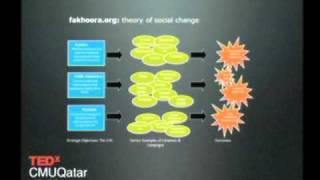 TEDxCMUQatar - Farooq Burney - No Boundaries: Jam Up the Blockade