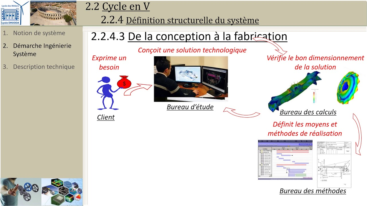 2 6 cycle conception fabrication