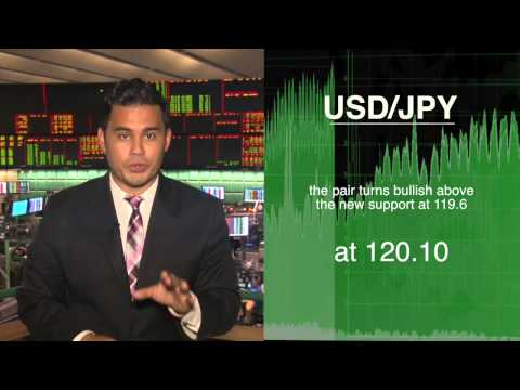 09/23: Stocks slide on China, USD  still under pressure (14:30ET)