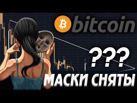 Кто сейчас покупает BITCOIN ? Самый затяжной медвежий рынок в истории BTC