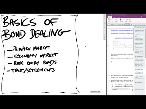 ep5: Bond market basics - primary/secondary market, participants, registry of ownership