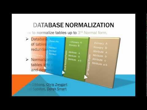 database normalization Why is database normalization important, and explains the most important levels of database normalization to address the 3 problems above, we go through the process of normalization.