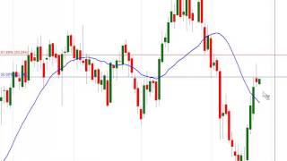 Euro FX, Dollar Index, USD/CAD & S&P500 e-mini futures Analysis,Setups & Forecast, June 24th 2013