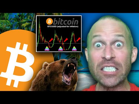 SHOCKING BITCOIN CHART REVEALS MASSIVE CRASH LOOMING!!!!! WHY NOBODY ELSE IS TALKING ABOUT THIS???!!