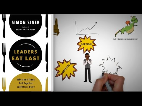 Leaders Eat Last By Simon Sinek - Animated Book Review/Summary