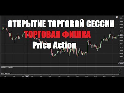 Торговля по Price Action  Открытие рынка