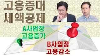 [미래드림-컨설팅] 고용증대세액공제 혜택(경정청구) &…