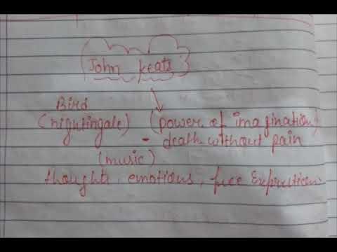 [HINDI] ODE ON A GRECIAN URN BY JOHN KEATS explained fully..