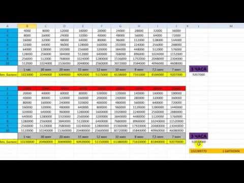 Как заработать 1 Биткоин (около 500$) в неделю без вложений